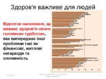 Відсоток населення, що вважає здоров'я своєю головною турботою, яка випереджа...