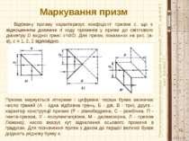 Маркування призм Відбивну призму характеризує коефіцієнт призми с, що є відно...
