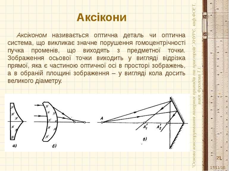 Аксікони Аксіконом називається оптична деталь чи оптична система, що викликає...