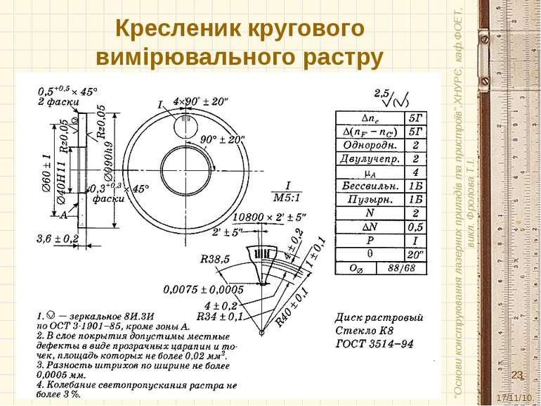 "Кресленик кругового вимірювального растру 17/11/10. ""Основи конструювання лаз..."