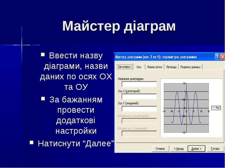 Майстер діаграм Ввести назву діаграми, назви даних по осях ОХ та ОУ За бажанн...