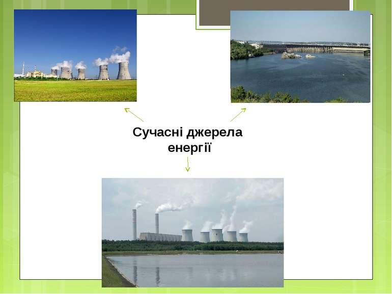 Сучасні джерела енергії