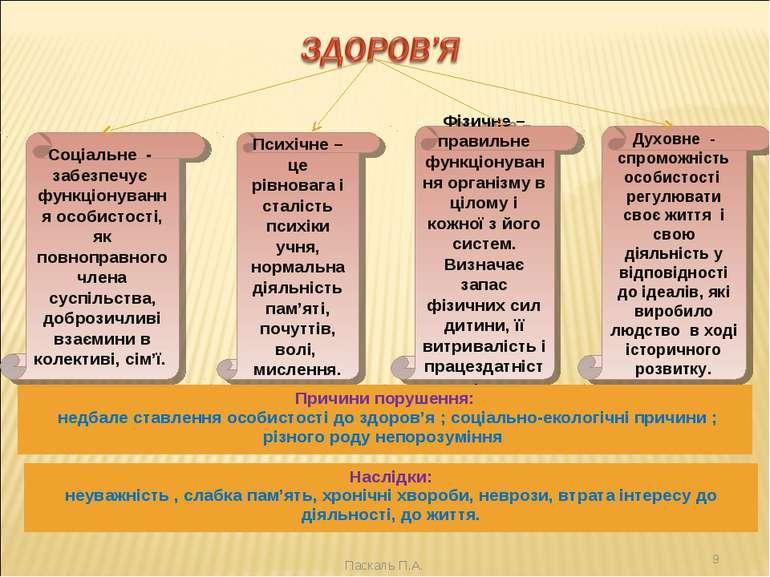 Паскаль П.А. * Соціальне - забезпечує функціонування особистості, як повнопра...