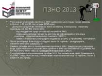 ПЗНО 2013 Реєстрація учасників пробного ЗНО здійснюється тільки через мережу ...