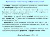 Відношення між елементами моделей. Відношення асоціації Асоціація – структурн...
