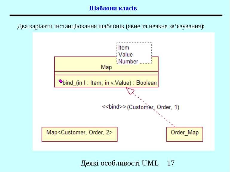 Шаблони класів Два варіанти інстанціювання шаблонів (явне та неявне зв'язуван...
