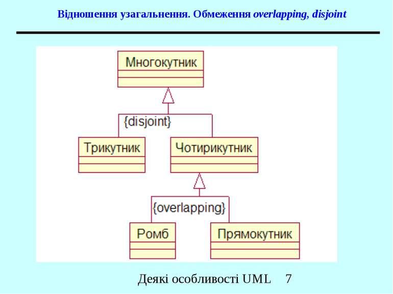 Відношення узагальнення. Обмеження overlapping, disjoint Деякі особливості UML