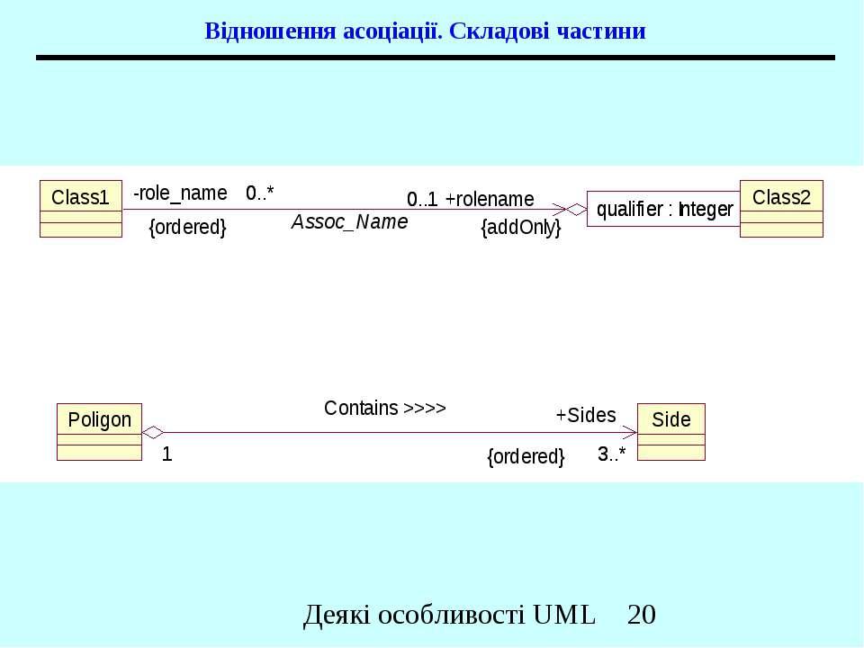 Відношення асоціації. Складові частини Деякі особливості UML