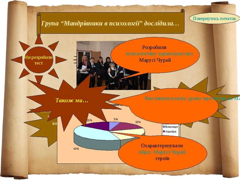 """Група """"Мандрівники в психології"""" дослідила… Ми дійшли висновків На Марусю впл..."""