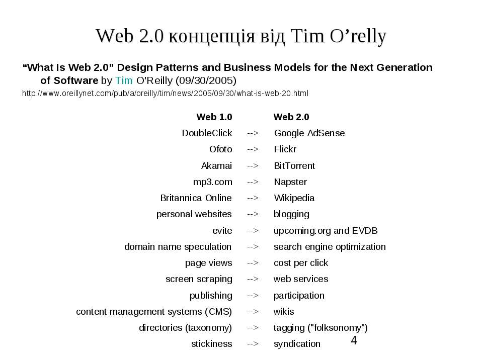 "Web 2.0 концепція від Tim O'relly ""What Is Web 2.0"" Design Patterns and Busin..."