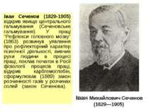 Іван Михайлович Сеченов (1829—1905) Іван Сеченов (1829-1905) відкрив явище це...
