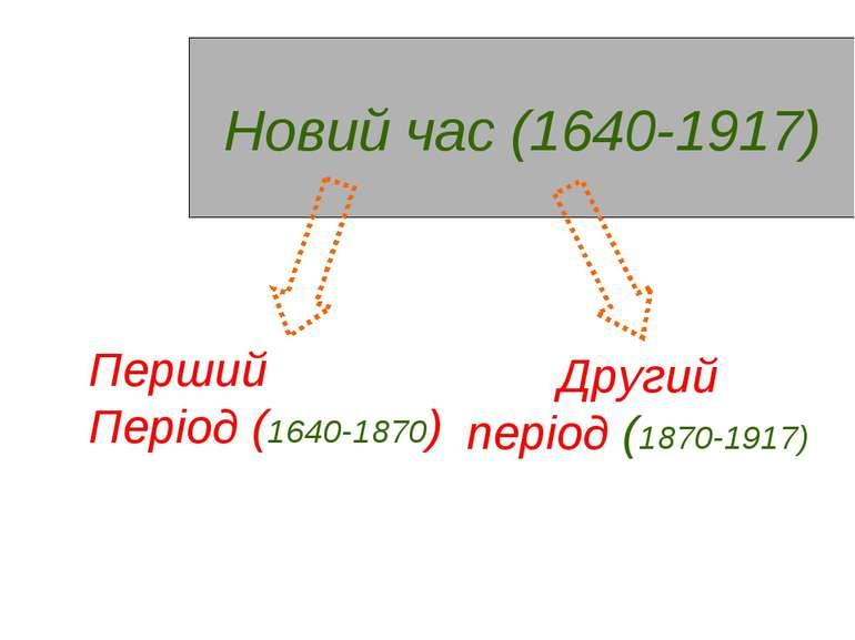 Новий час (1640-1917) Перший Період (1640-1870) Другий період (1870-1917)