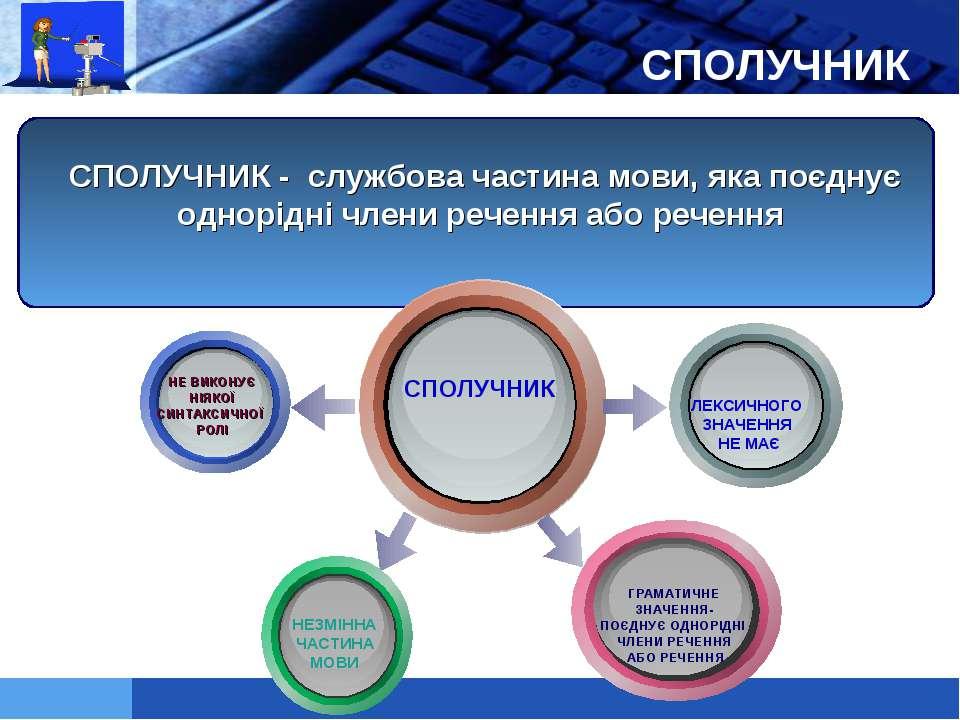 СПОЛУЧНИК СПОЛУЧНИК - службова частина мови, яка поєднує однорідні члени рече...