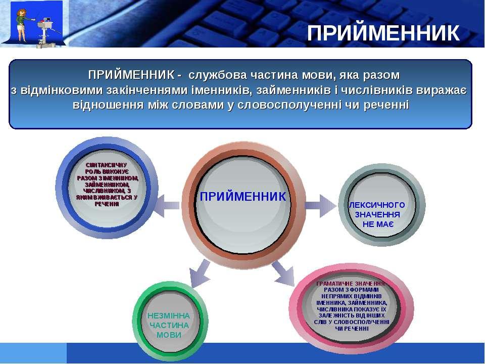 ПРИЙМЕННИК ПРИЙМЕННИК - службова частина мови, яка разом з відмінковими закін...