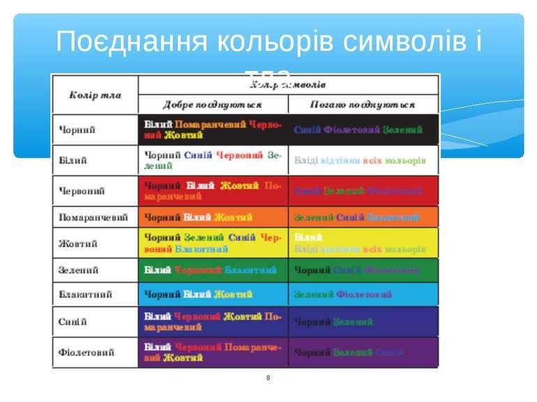 * Поєднання кольорів символів і тла
