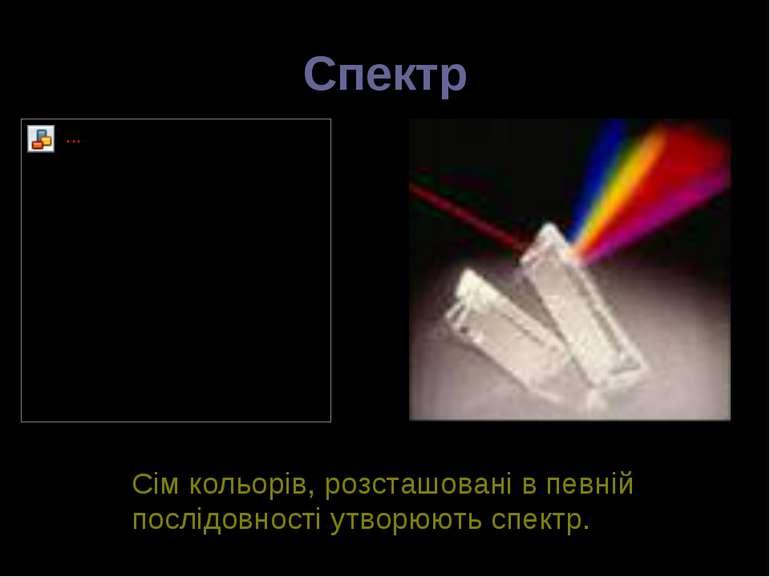 Спектр Сім кольорів, розсташовані в певній послідовності утворюють спектр.