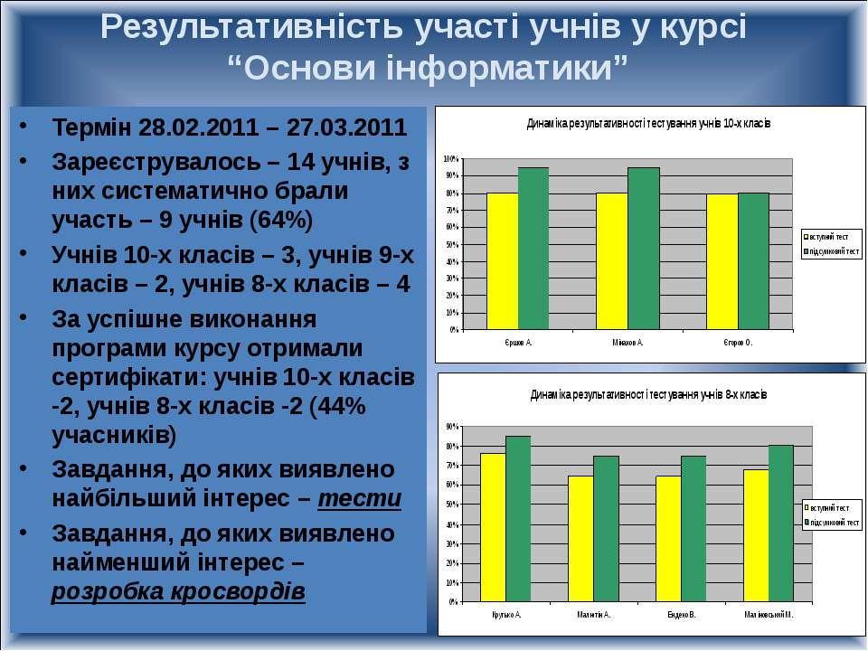 """Результативність участі учнів у курсі """"Основи інформатики"""" Термін 28.02.2011 ..."""