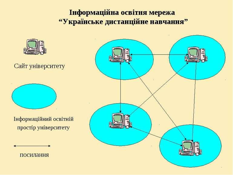 """Інформаційна освітня мережа """"Українське дистанційне навчання"""" Сайт університе..."""