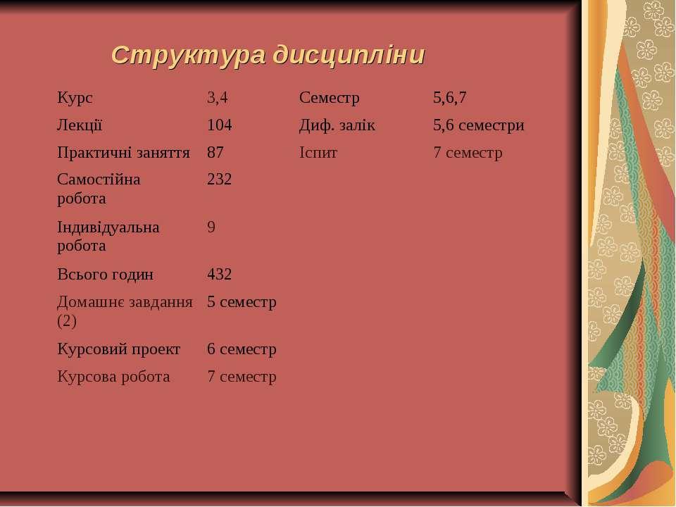 Структура дисципліни Курс 3,4 Семестр 5,6,7 Лекції 104 Диф. залік 5,6 семестр...