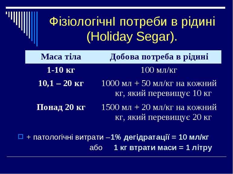 ФізіологічнІ потреби в рідині (Holiday Segar). + патологічні витрати –1% дегі...
