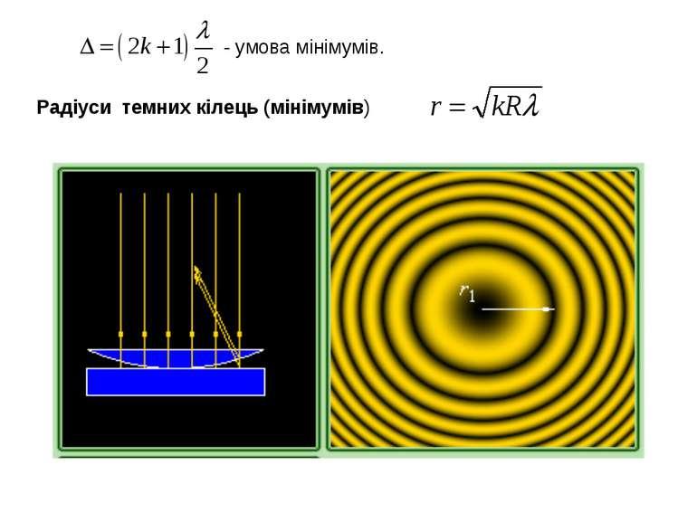 Радіуси темних кілець (мінімумів) - умова мінімумів.