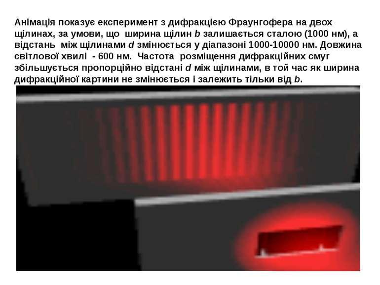 Анімація показує експеримент з дифракцією Фраунгофера на двох щілинах, за умо...