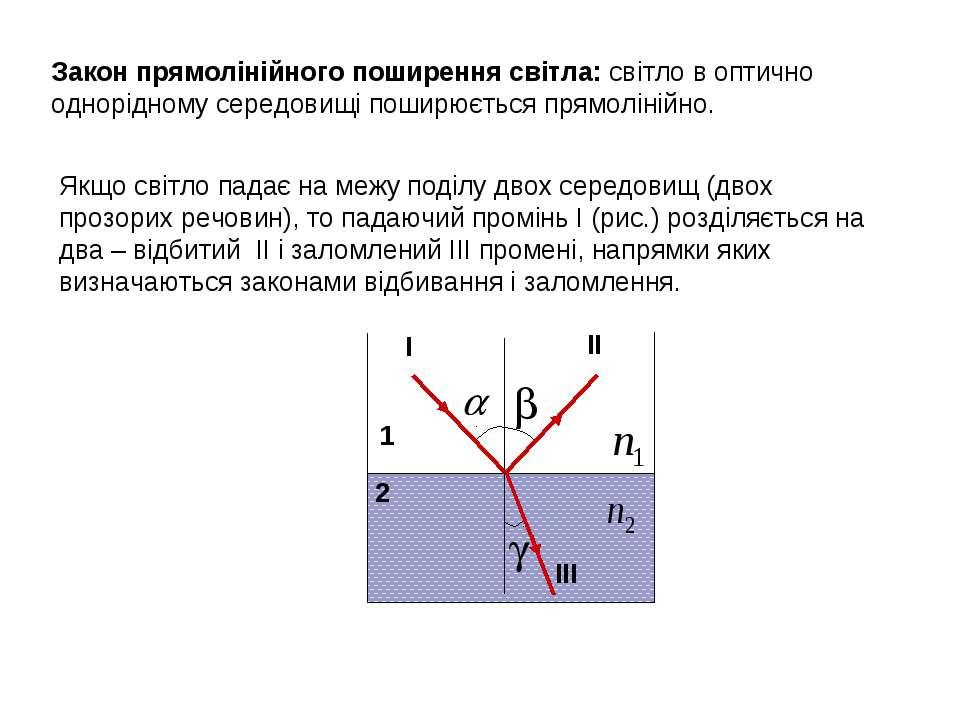 Закон прямолінійного поширення світла: світло в оптично однорідному середовищ...