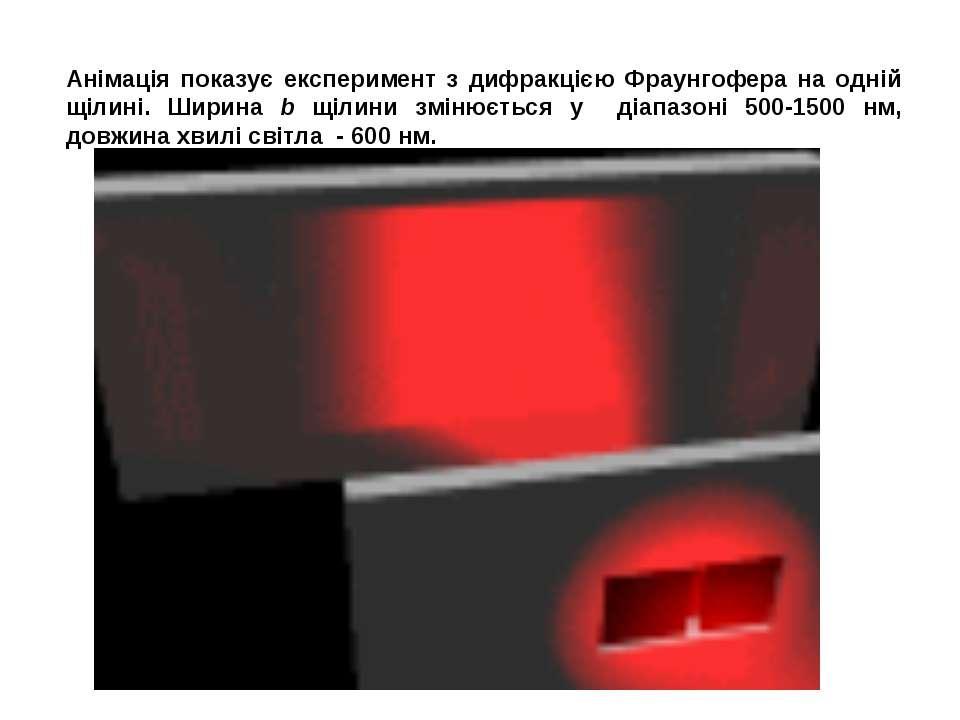 Анімація показує експеримент з дифракцією Фраунгофера на одній щілині. Ширина...