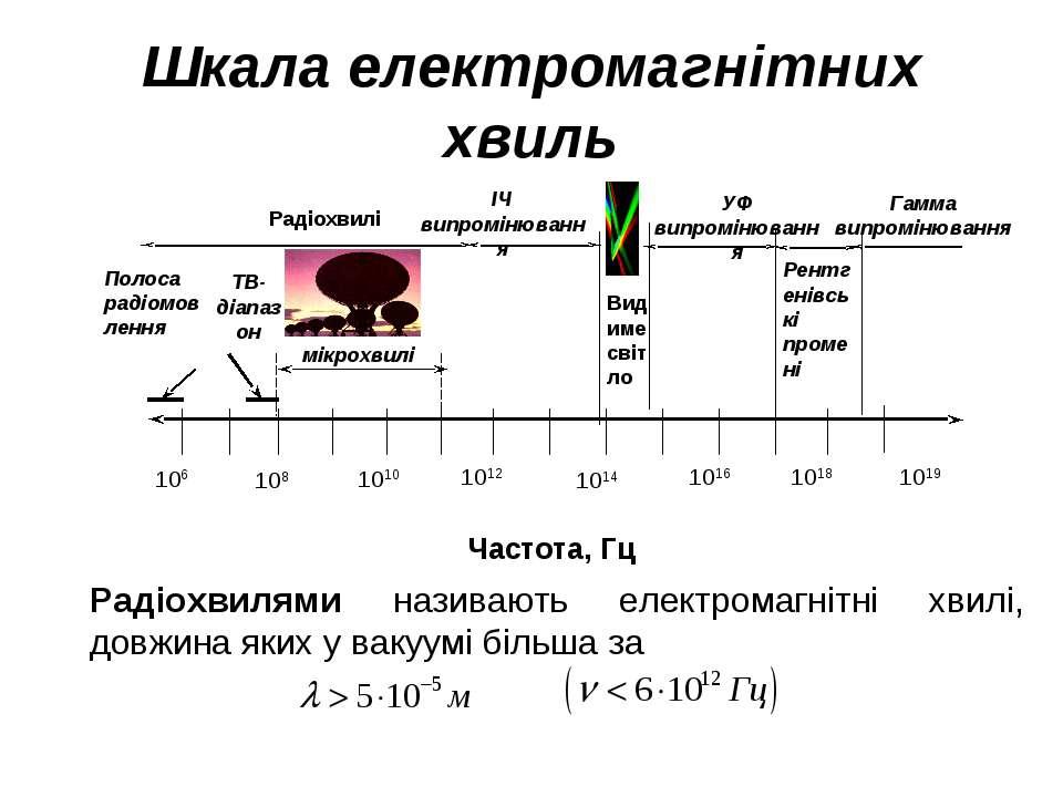 Шкала електромагнітних хвиль Частота, Гц Видиме світло Радіохвилі Гамма випро...