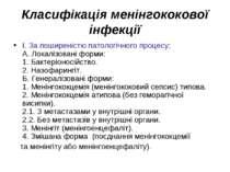 Класифікація менінгококової інфекції І. За поширеністю патологічного процесу:...