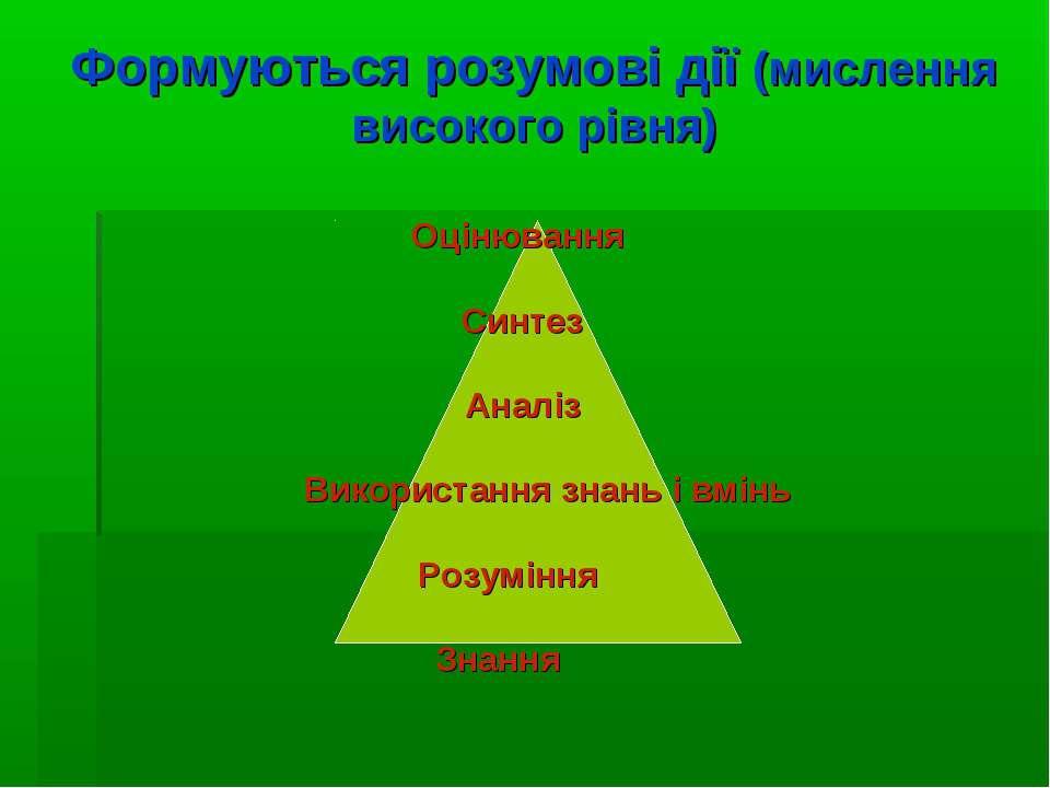Формуються розумові дії (мислення високого рівня) Оцінювання Синтез Аналіз Ви...