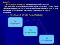 """Тема 1. Методичний коментар: На першому уроці з розділу """"Лексикологія"""" доціль..."""