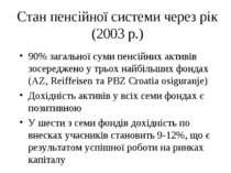 Стан пенсійної системи через рік (2003 р.) 90% загальної суми пенсійних актив...