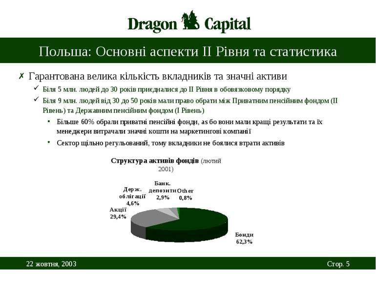 Польша: Основні аспекти II Рівня та статистика Гарантована велика кількість в...