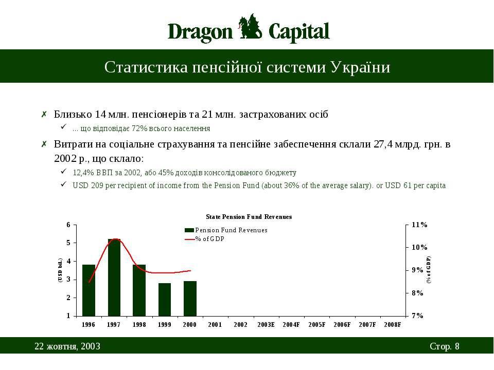 Статистика пенсійної системи України Близько 14 млн. пенсіонерів та 21 млн. з...
