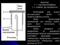 Інжектор: 1 — еластична мембрана 2 — елемент, що нагрівається Необхідний для ...
