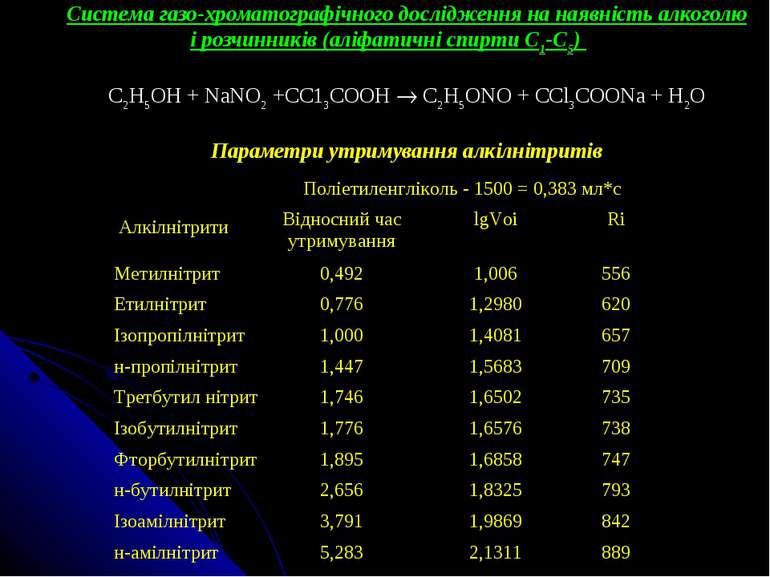 Система газо-хроматографічного дослідження на наявність алкоголю і розчинникі...