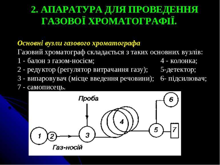 2. АПАРАТУРА ДЛЯ ПРОВЕДЕННЯ ГАЗОВОЇ ХРОМАТОГРАФІЇ. Основні вузли газового хро...