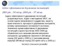 Індекс ефективності державних інституцій: 2003 рік – 94 місце, 2004 рік – 97 ...
