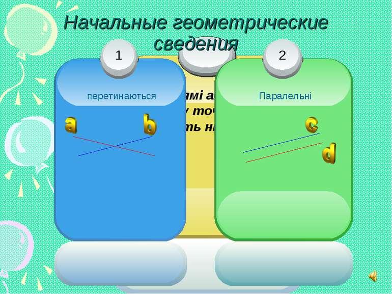 Начальные геометрические сведения