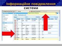 Інформаційне повідомлення системи