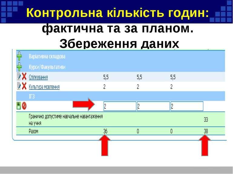 Контрольна кількість годин: фактична та за планом. Збереження даних