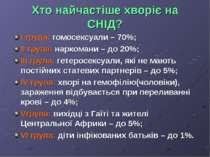 Хто найчастіше хворіє на СНІД? І група: гомосексуали – 70%; ІІ група: наркома...