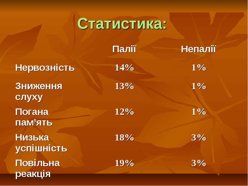 Статистика:
