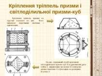 Кріплення тріппель призми і світлоділильної призми-куб Кріплення тріппель при...