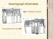 Конструкції об'єктивів * Проекційний об'єктив Репродукційний об'єктив