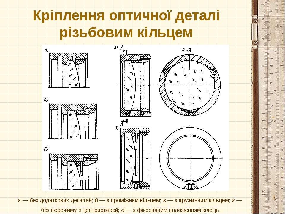 Кріплення оптичної деталі різьбовим кільцем а — без додаткових деталей; б — з...
