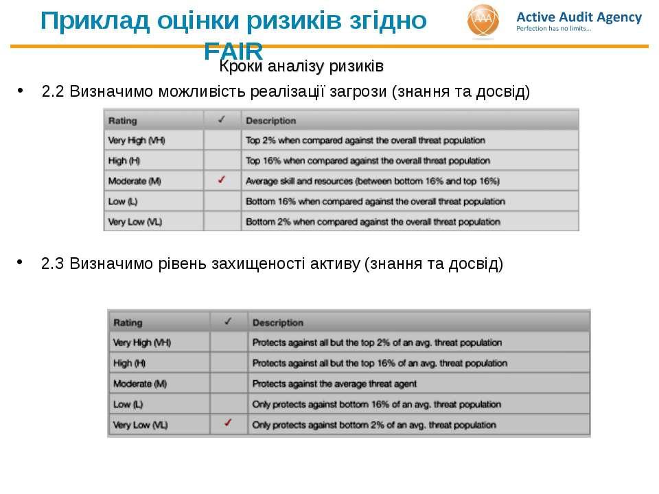 Приклад оцінки ризиків згідно FAIR Кроки аналізу ризиків 2.2 Визначимо можлив...