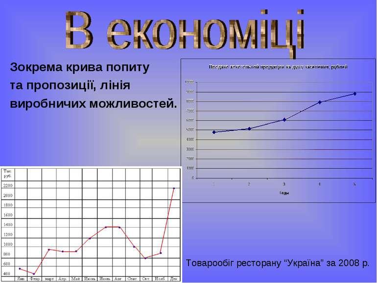 Зокрема крива попиту та пропозиції, лінія виробничих можливостей. Товарообіг ...