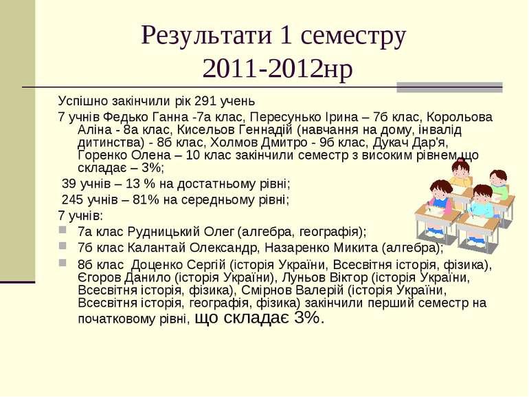 Результати 1 семестру 2011-2012нр Успішно закінчили рік 291 учень 7 учнів Фед...
